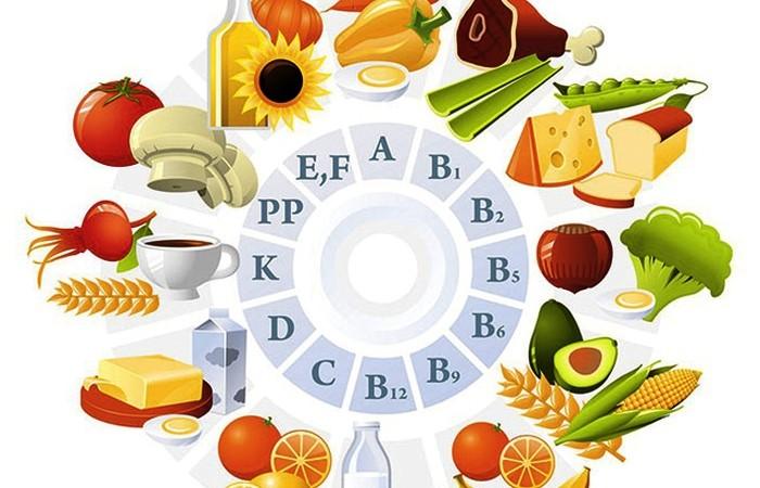 Khi nào là thời gian tốt nhất để uống Vitamin?