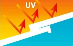 Tia UV là gì? - Tác hại của tia UV và biện pháp ngăn chặn