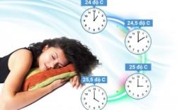 Nhiệt độ phòng bao nhiêu là lý tưởng cho giấc ngủ của bạn