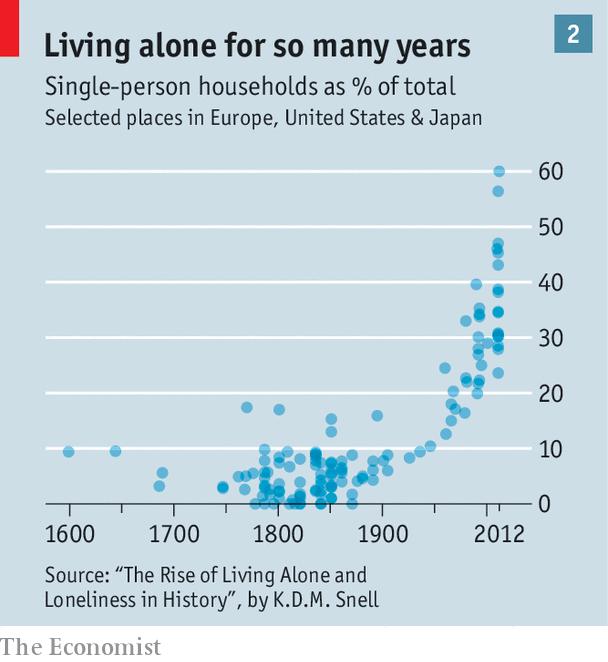 Vì sao người ta lại sợ cô đơn?